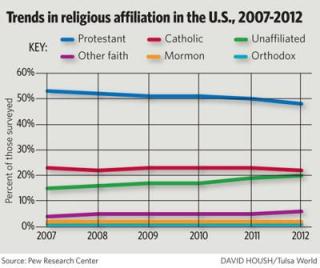 Protestant-minority